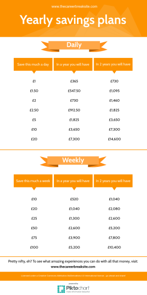 6 month savings plan infographic
